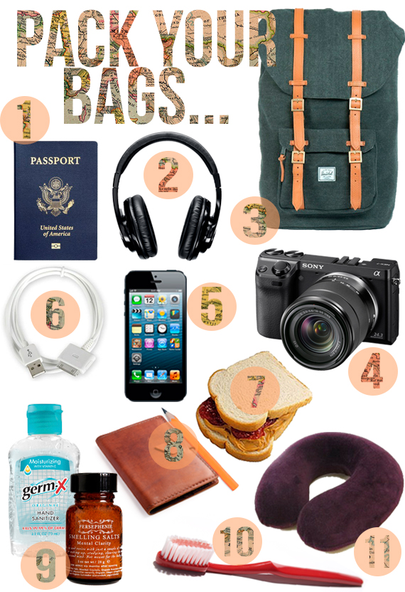 Ty's Travel Essentials