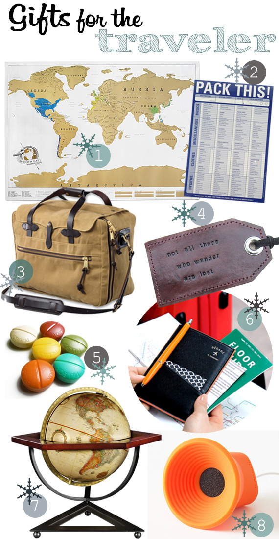 Holiday Gift Guide for the Traveler | Ty Pennington